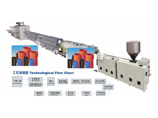 HDPE大口径管材生产线
